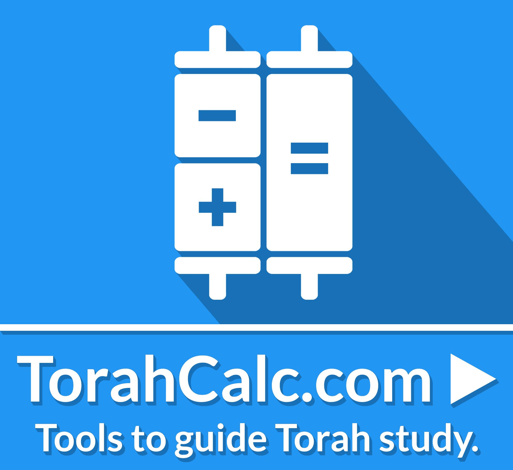 Daf Yomi Calendar.Shas Talmud Daf Yomi